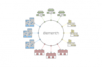 How to Take Part in the Elementh Airdrop on Ethereum